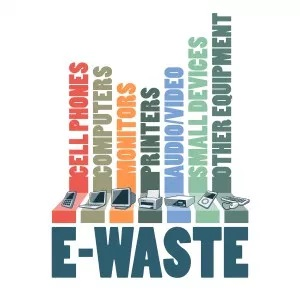 Electronic Waste: What to do about it